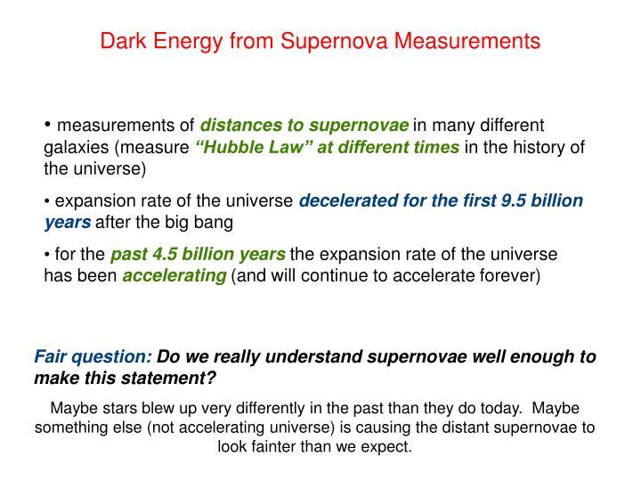 Dark Energy from Supernova Measurements