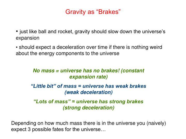 "Gravity as ""Brakes"""