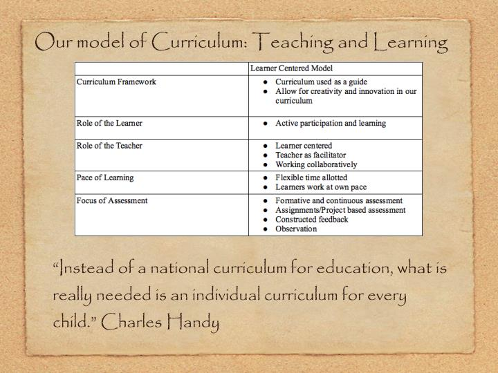 Our model of Curriculum: Teaching and Learning