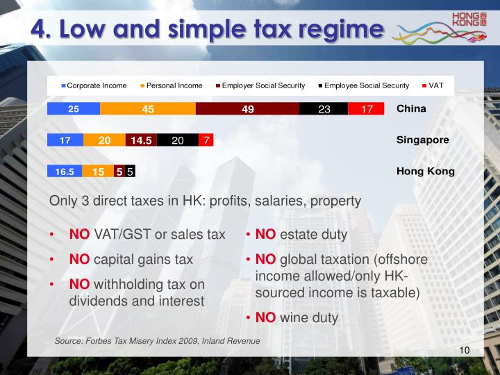 4. Low and simple tax regime