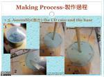making process3
