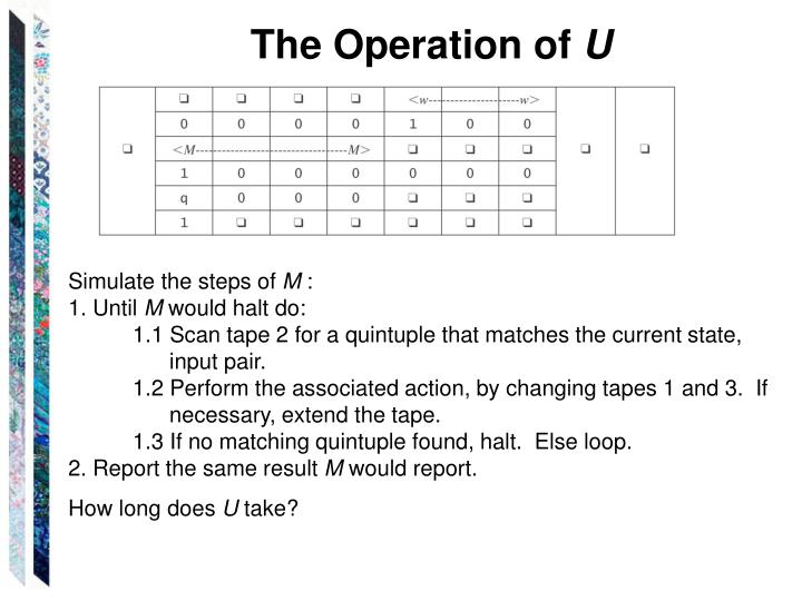 The Operation of