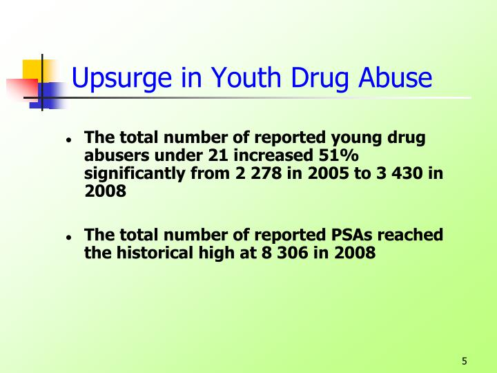 Upsurge in Youth Drug Abuse