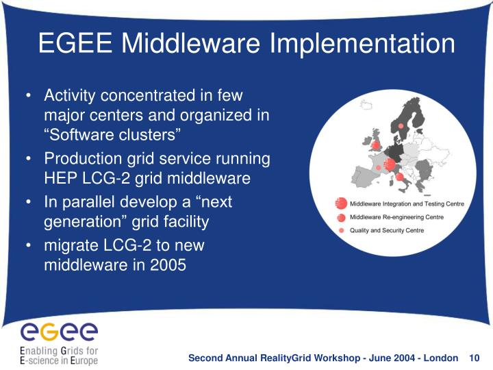 EGEE Middleware Implementation