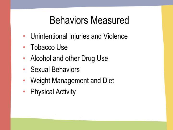 Behaviors Measured