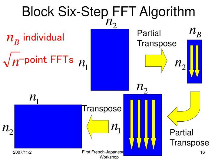 Block Six-Step FFT Algorithm