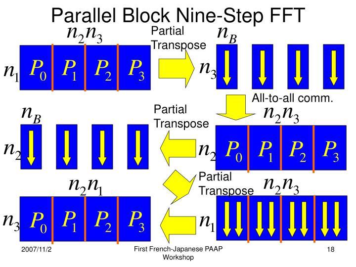Parallel Block Nine-Step FFT