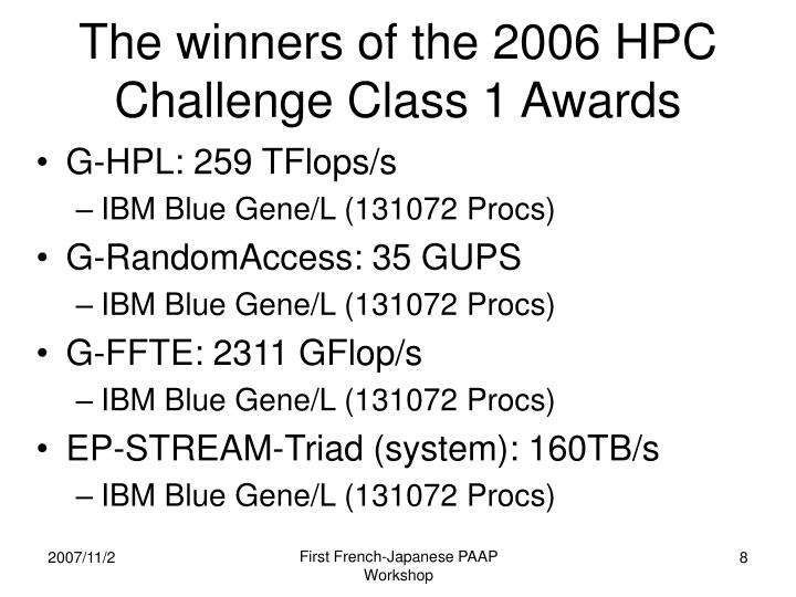 The winners of the 2006 HPC Challenge Class 1 Awards