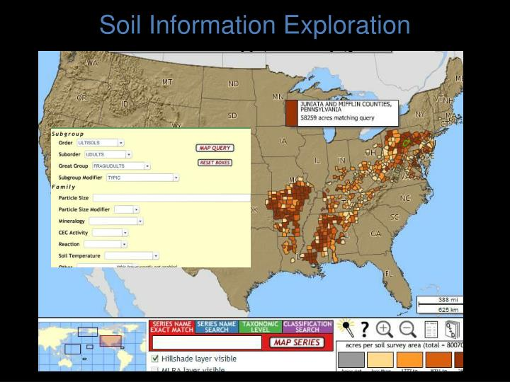 Ppt web map based systems for plant pest and plant for Soil exploration