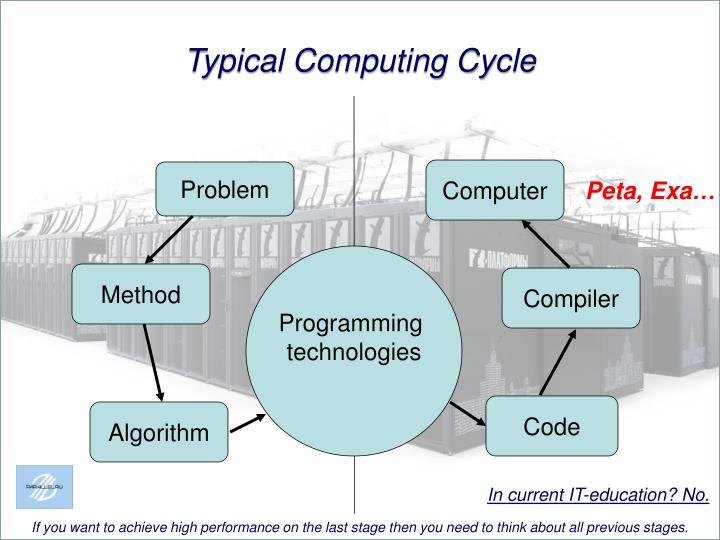 Compiler