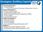 strategies building capacity