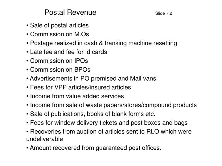 Sale of postal articles