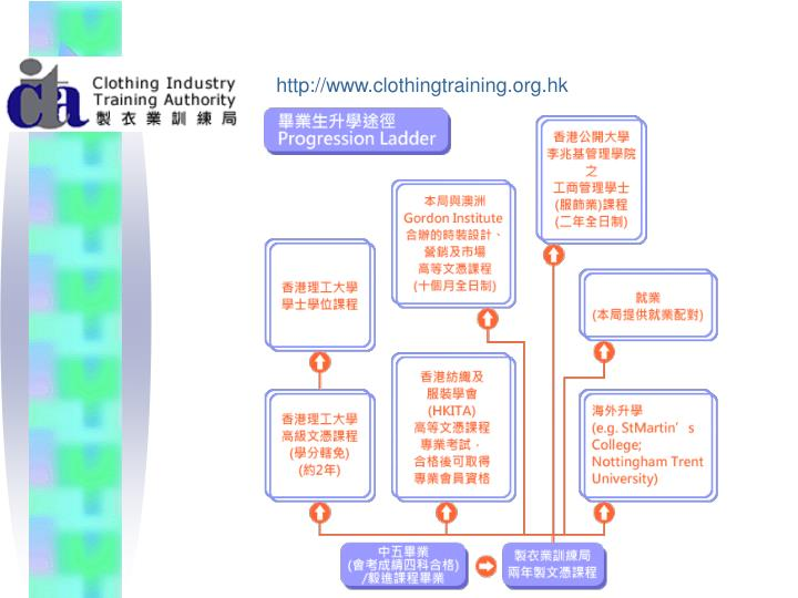 http://www.clothingtraining.org.hk