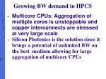growing bw demand in hpcs