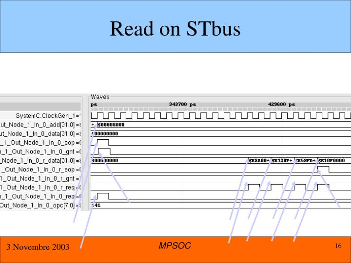 Read on STbus