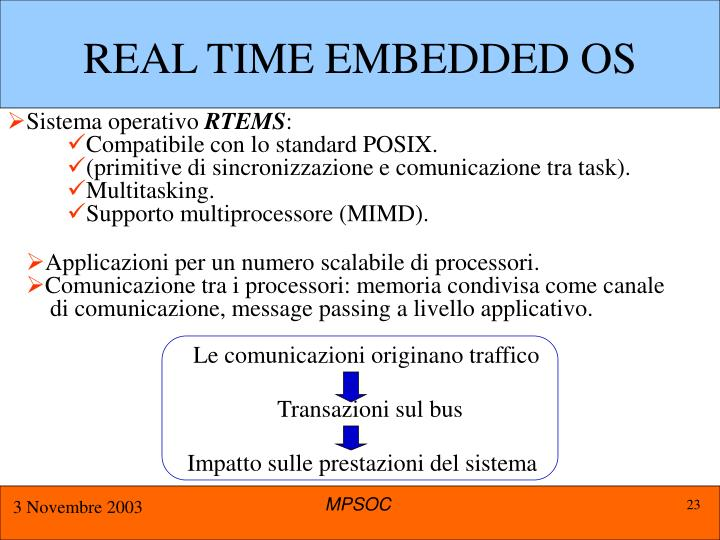 REAL TIME EMBEDDED OS