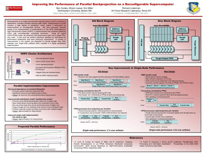 Improving the Performance of Parallel Backprojection on a Reconfigurable Supercomputer