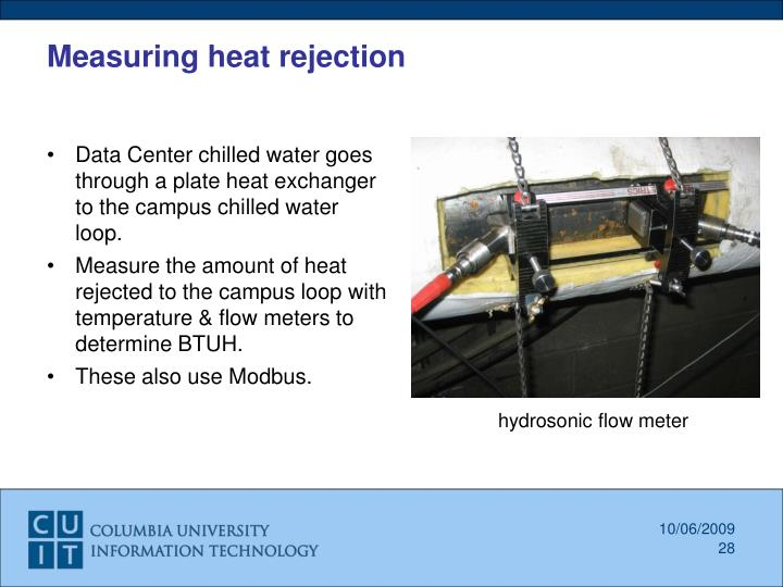 Measuring heat rejection