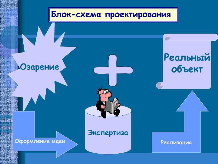 Блок-схема проектирования