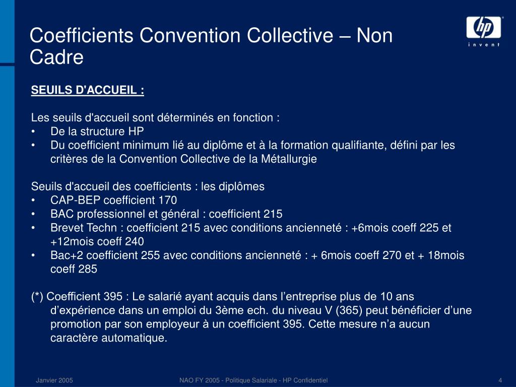 Ppt Coefficients Convention Collective Metallurgie