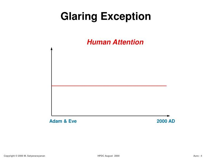 Glaring Exception