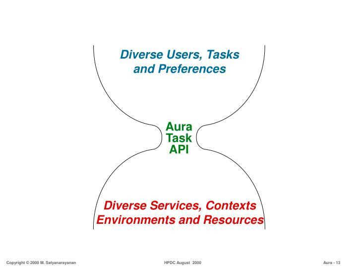 Diverse Users, Tasks