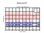 data and if