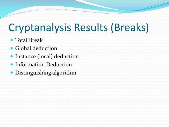 Cryptanalysis Results (Breaks)