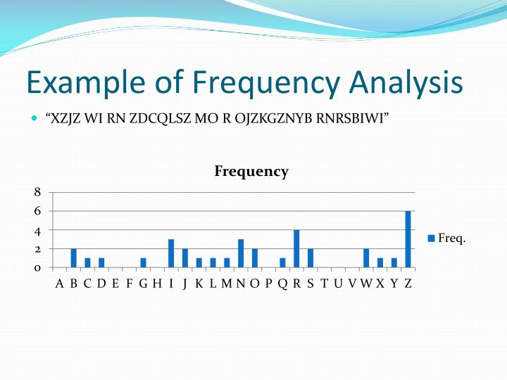 Example of Frequency Analysis