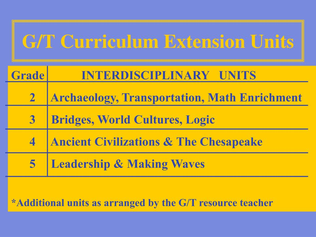 PPT - ELEMENTARY GIFTED & TALENTED EDUCATION PROGRAM