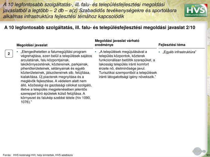 A 10 legfontosabb szolgáltatás, ill. falu- és településfejlesztési megoldási javaslat 2/10