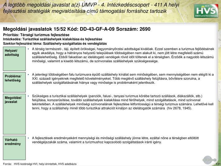 Megoldási javaslatok 15/52 Kód: DD-43-GF-A-09 Sorszám: 2690
