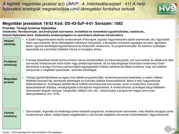Megoldási javaslatok 19/52 Kód: DD-43-SzF-4-01 Sorszám: 1082