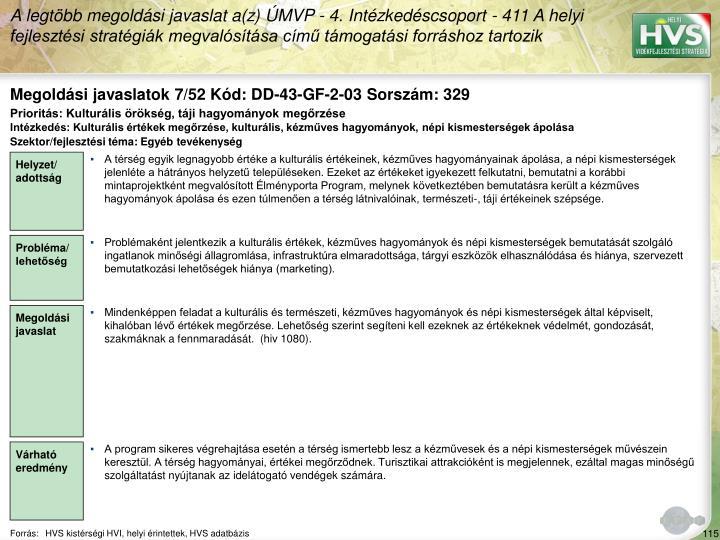 Megoldási javaslatok 7/52 Kód: DD-43-GF-2-03 Sorszám: 329