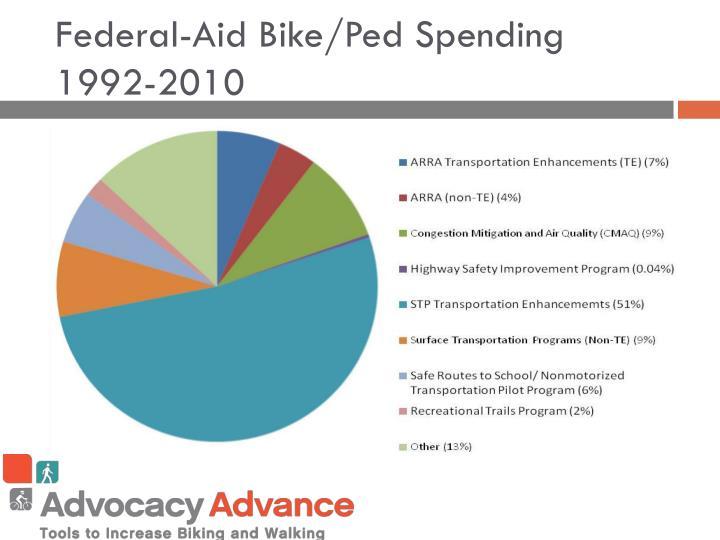 Federal-Aid Bike/