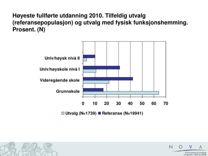 Høyeste fullførte utdanning 2010. Tilfeldig utvalg (referansepopulasjon) og utvalg med fysisk funksjonshemming. Prosent. (N)