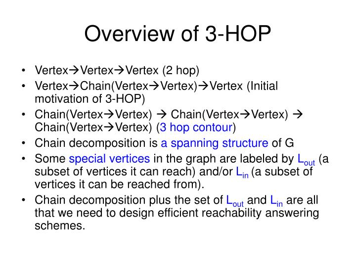 Overview of 3-HOP