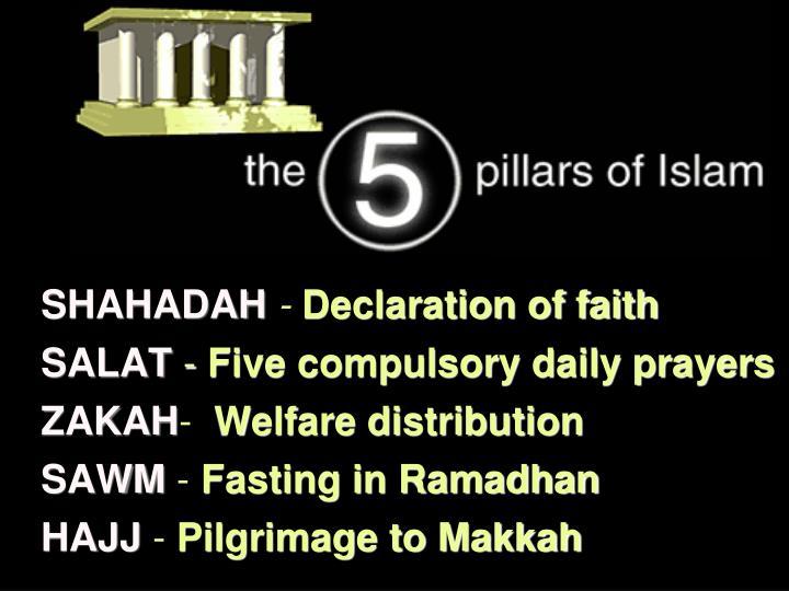 The 5 basics of Islam