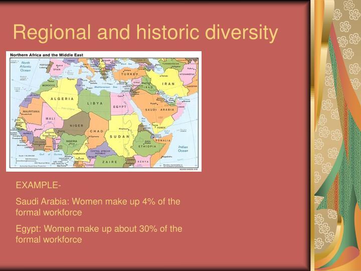 Regional and historic diversity