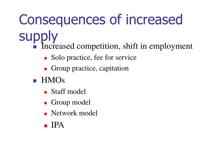Consequences of increased supply
