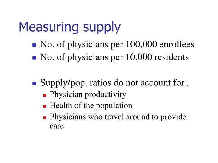Measuring supply