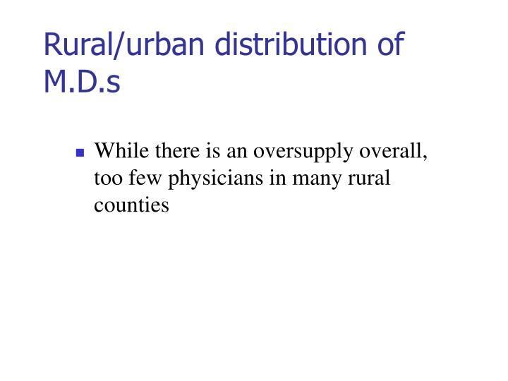 Rural/urban distribution of M.D.s