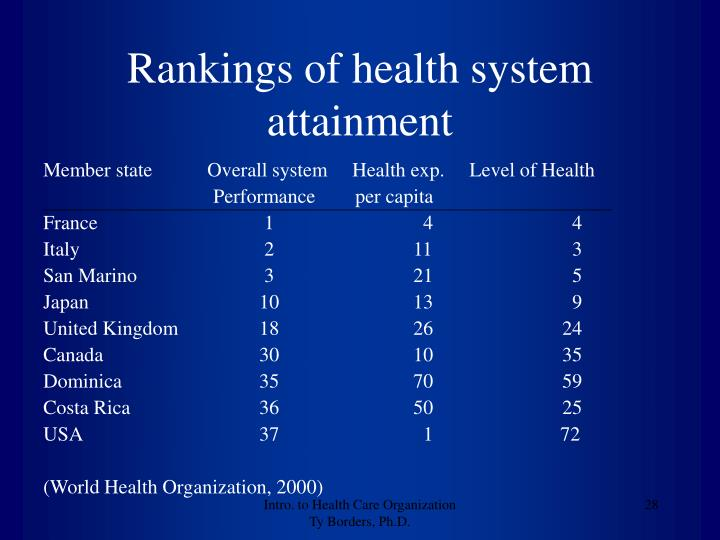 Rankings of health system attainment
