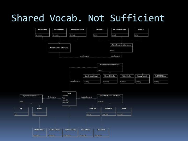 Shared Vocab. Not Sufficient