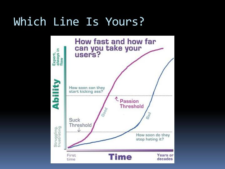 Which Line Is Yours?