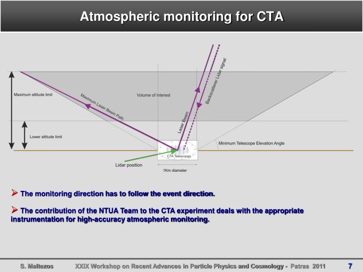 Atmospheric monitoring for CTA