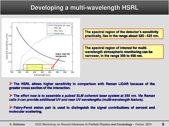 Developing a multi-wavelength HSRL