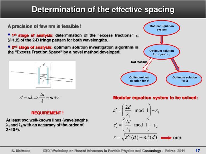 Modular Equation system