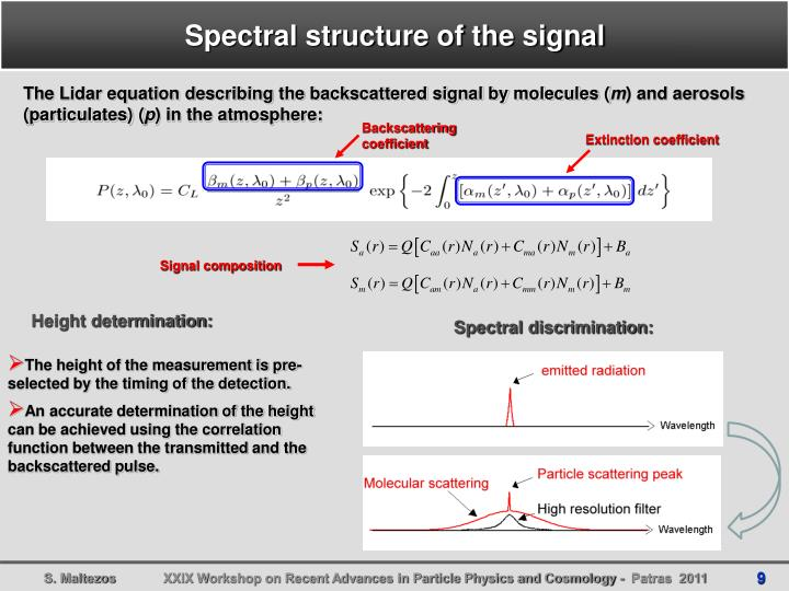 Spectral structure of the signal
