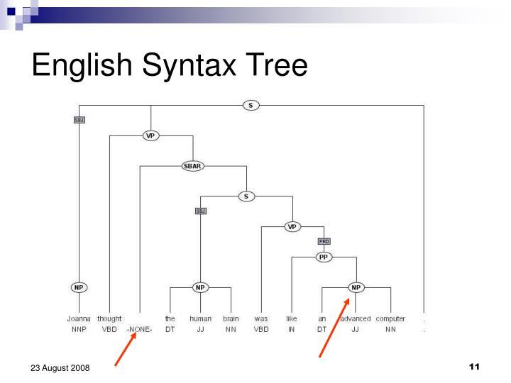English Syntax Tree